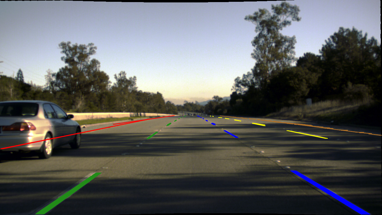 Camera image of freeway driving with annotated lane markers